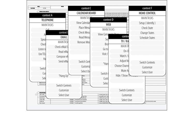 Swim Portfolio: IBM Info Appliance exploration