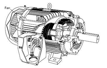 Motor Enclosures
