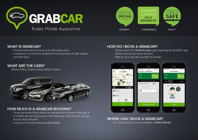 GrabCar How To LEAD