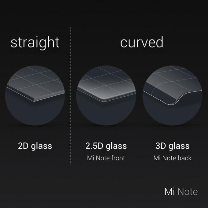 Mi Note, Mi Note Specs, Mi Note Price