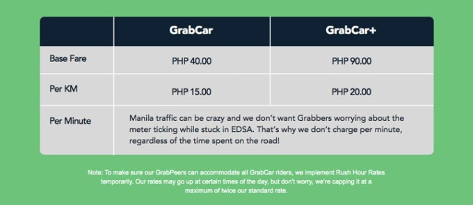 GrabCar+, How to Book a GrabCar+, GrabTaxi