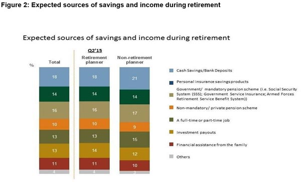 Manulife-Retirement-Planning2