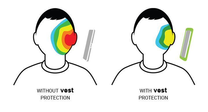 vest anti-radiation case for iphone 6