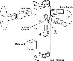 How to install the 40186 Security Door Lever Mortise Lock