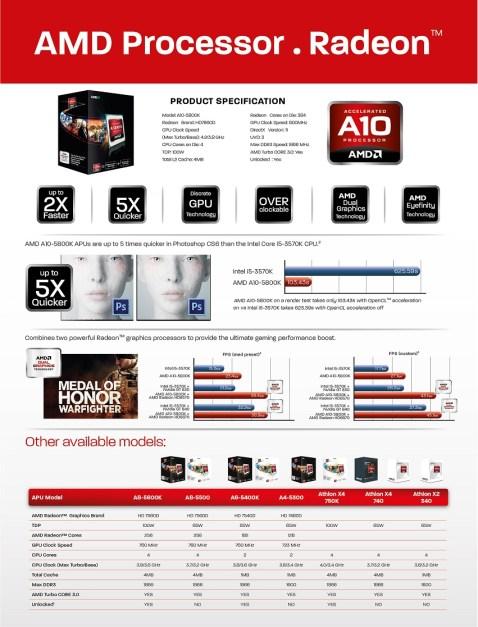 AMD Update Q1 2013 i