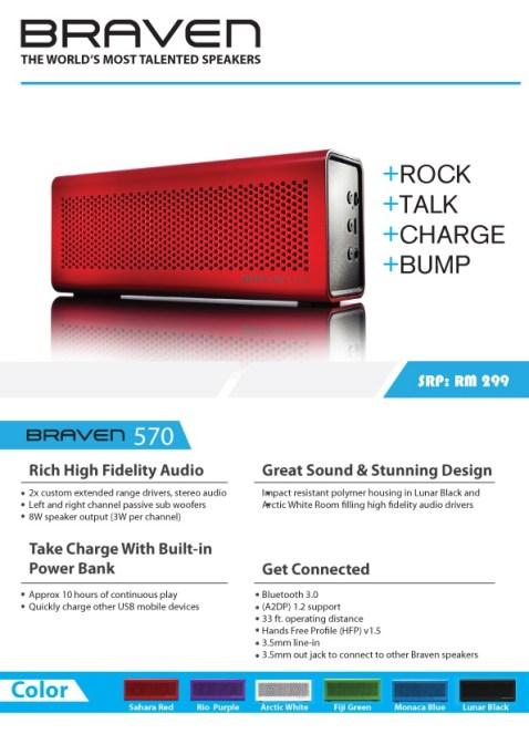 Braven 570 price list