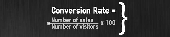 Business metrics conversion rate