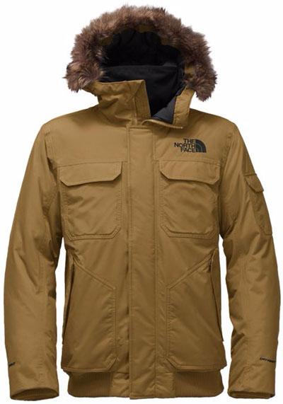 best winter jackets of