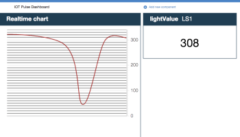 IOT ESP8266 Tutorial - Using nodeMCU/LUA - SwitchDoc Labs