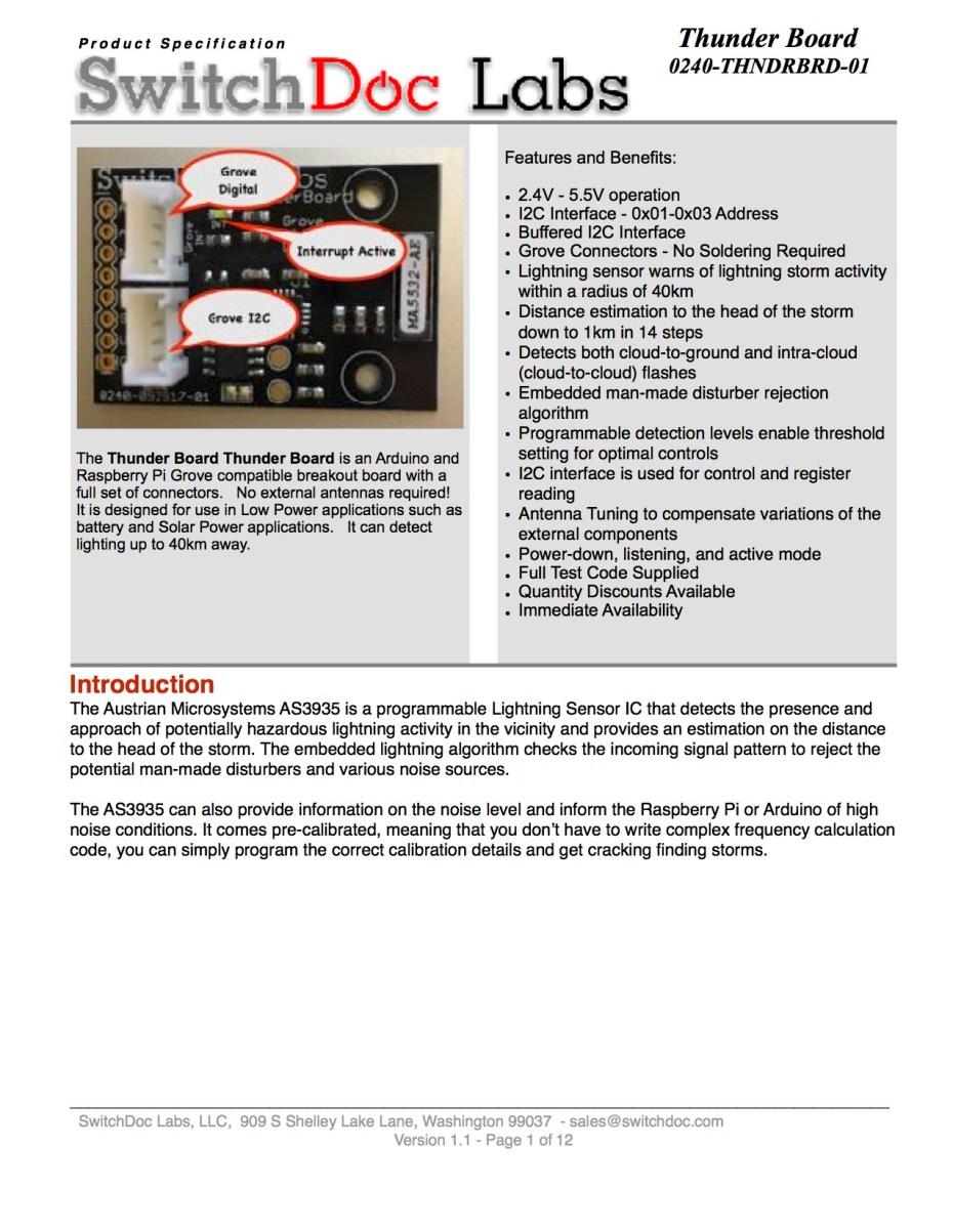Thunder Board Lightning Detector Specification Released