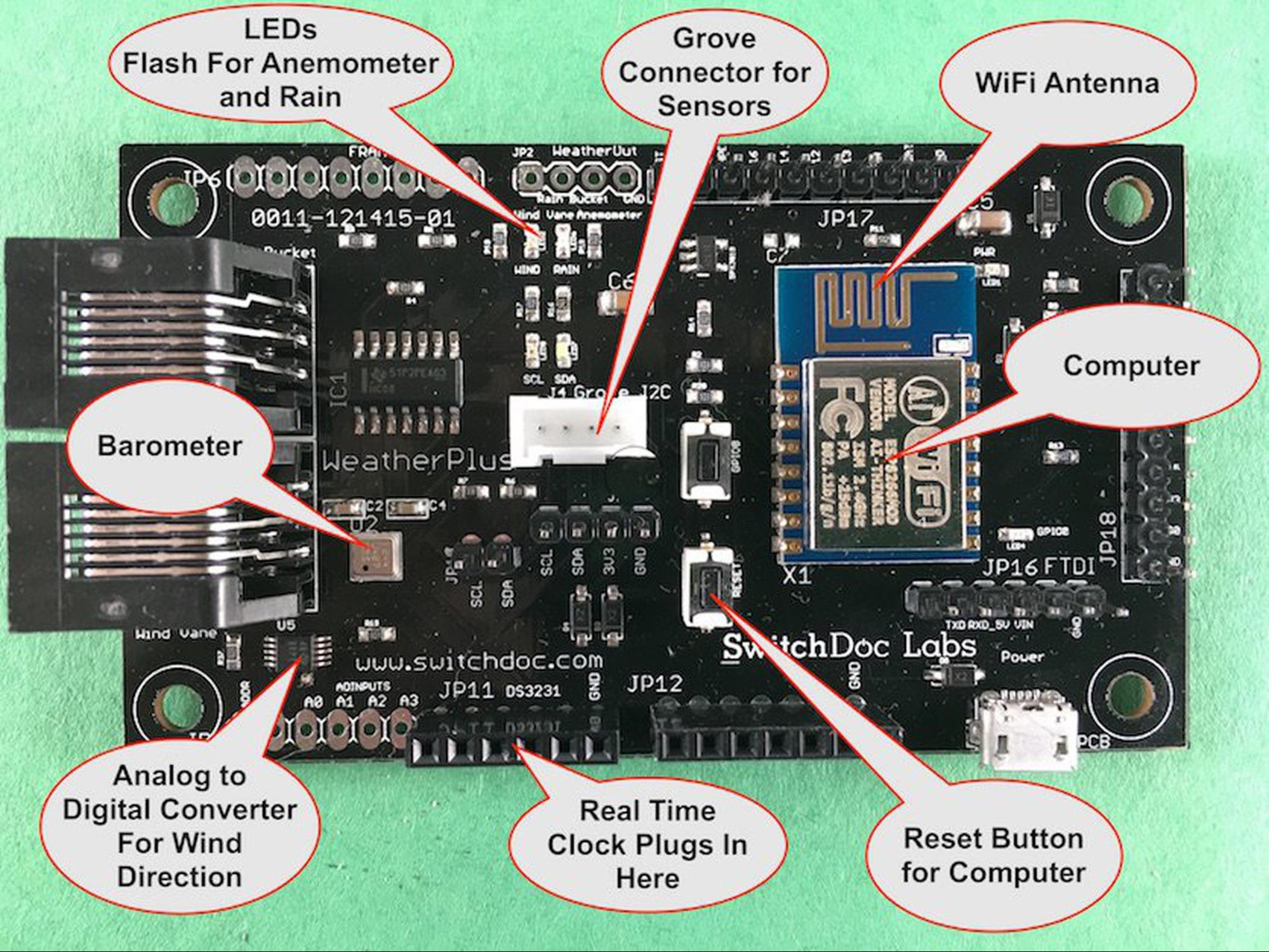 What Are Gpio Pins Or General Purpose Input Output Switchdoc Labs Arduino Circuit Pull Up Resistor Solar Battery Charger Heres A Board Containing An Esp8266 Another Very Popular Chip This Is Programmed Like In Most Cases But It Has Lot More Memory Than