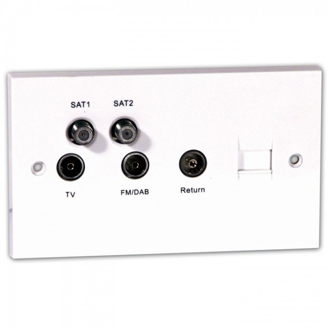 Labgear PSW351T Quadplexer TV/FM/DAB SKY+ & PHONE Outlet