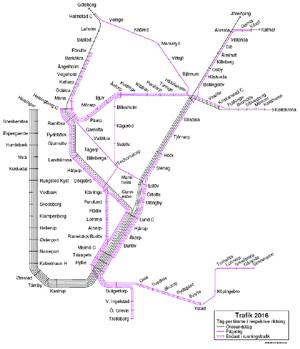 Skånetrafikens framtidsplaner