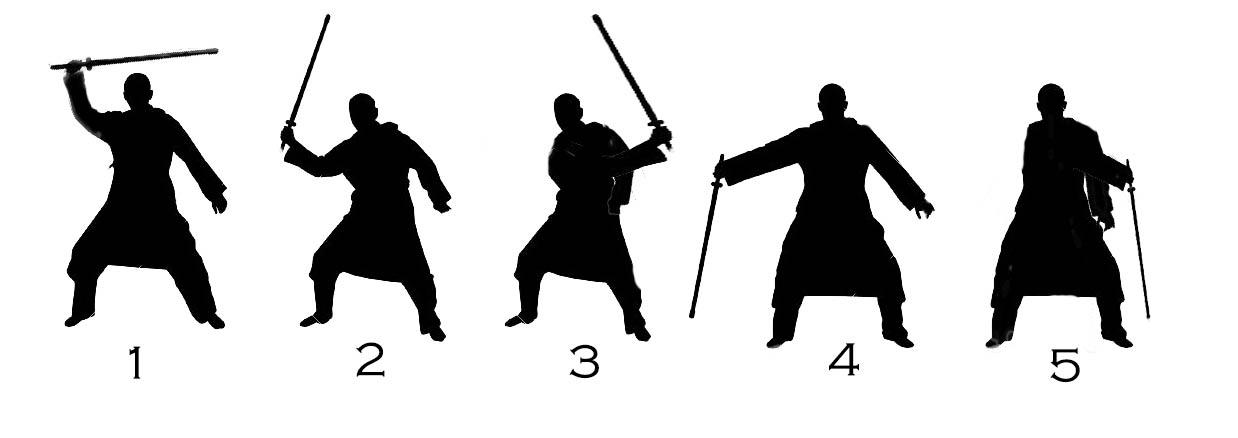 Sword Fighting and Training Basics