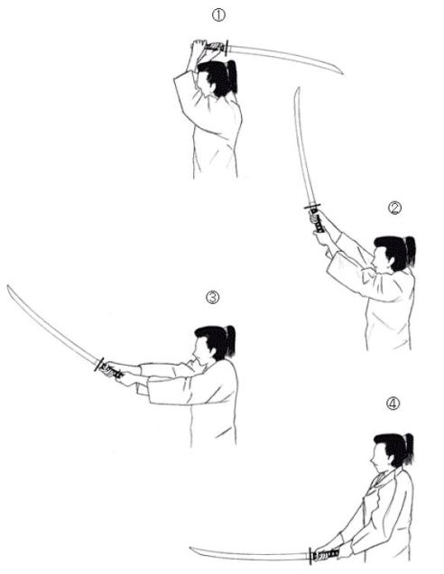 Japanese Sword Training Basics