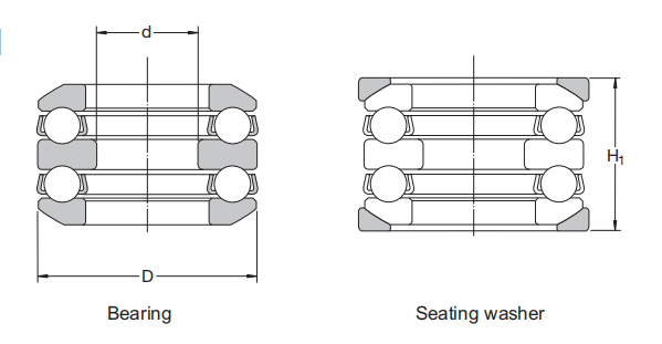Structure diagram of Double direction thrust ball bearings with sphered housing washers