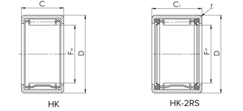 Needle Bearing HK Series Bearing Structure Diagram