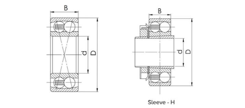 Self-aligning Bearing Structure Diagram