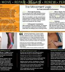 Movement Logic SPIP Brochure Inside