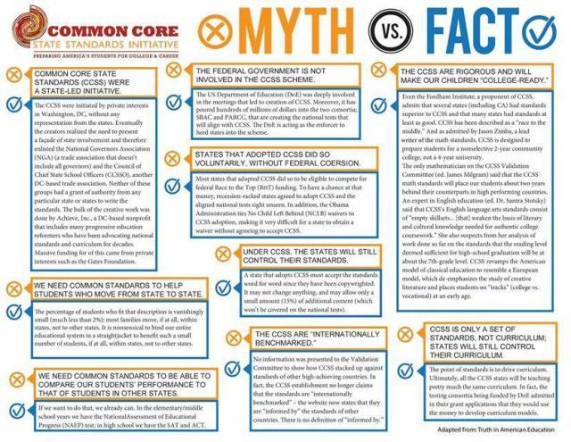 CC_Myth_vs_Facts