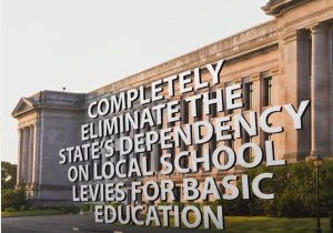 Washington State funding for Education