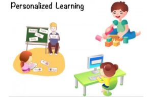 Personalized Learning: How Big is the Beast?