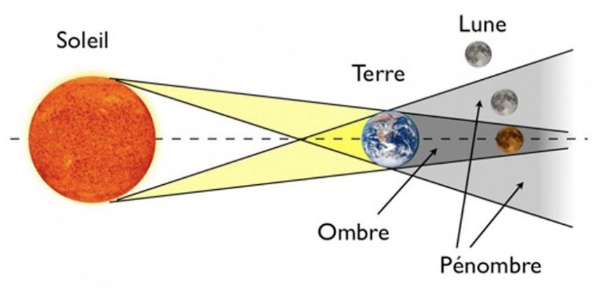160414-Eclipse