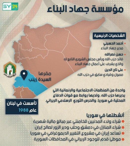 تعرف على منظمة تعمل لخدمة مشروع طهران في سوريا!