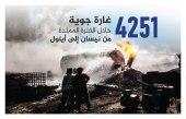 الدفاع المدني يوثق عدد الغارات الجوية التي استجاب لها خلال الأشهر الأخيرة