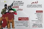 سوريا.. ميليشيات إيران تهيمن على واحدة من أشهر المدن التاريخية