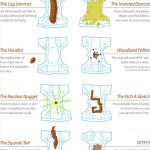 Different types of diaper loads