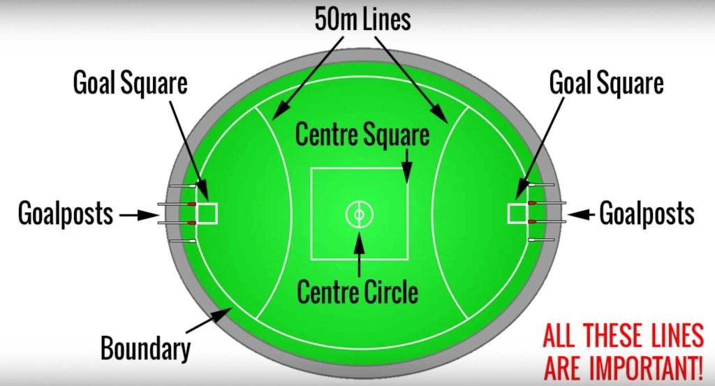 Australian Rules Football Oval