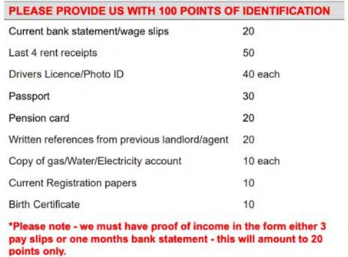 Real Estate Agency Ray White 100 Points of ID List for Rental Application