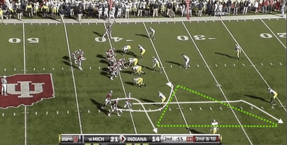 "Credit: Smartfootball's ""Snag, Stick, and the Importance of Triangles in the Passing Game"""