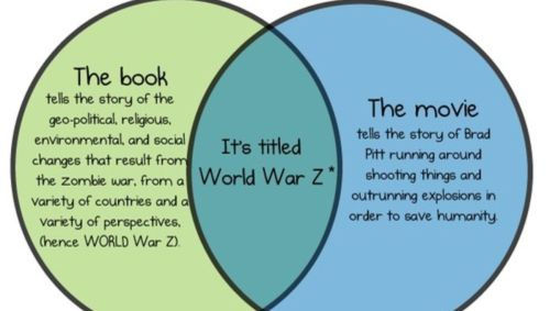 small resolution of i hate venn diagram