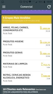 Análise de Vendas por Grupo de Produto no Sygma BI