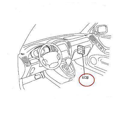 1986 Bronco Fuse Box Stroppe Bronco Wiring Diagram ~ Odicis