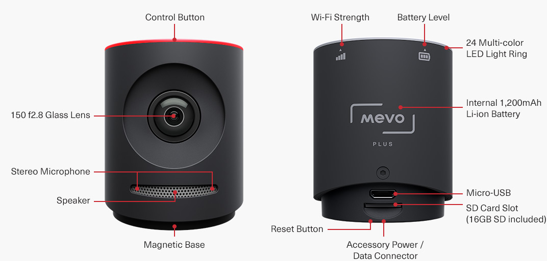 La caméra Mevo : mon évaluation