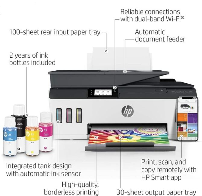 HP Smart Tank Plus 651 Functionality and Performance