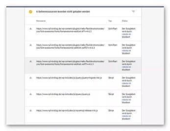 Testfehler- Googlebot wird blockiert