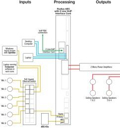 conference room symvue windows file conference room system hookup diagram [ 2060 x 1892 Pixel ]