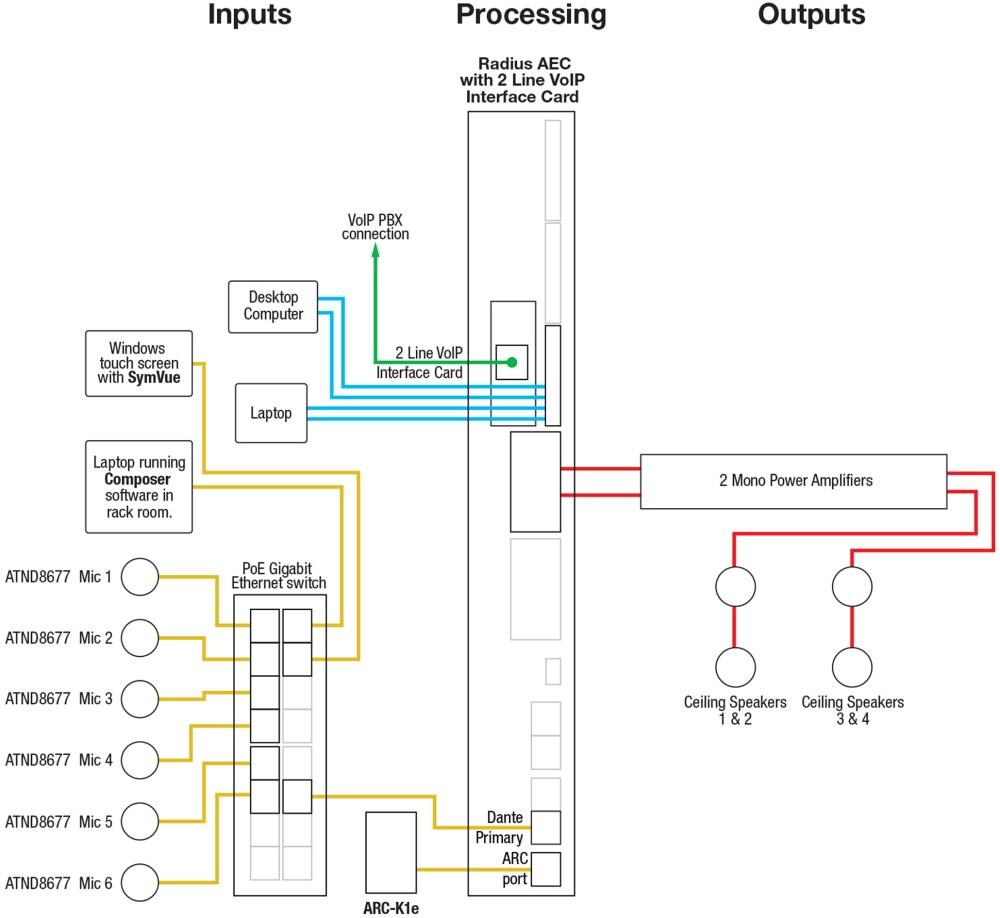 medium resolution of conference room symvue windows file conference room system hookup diagram