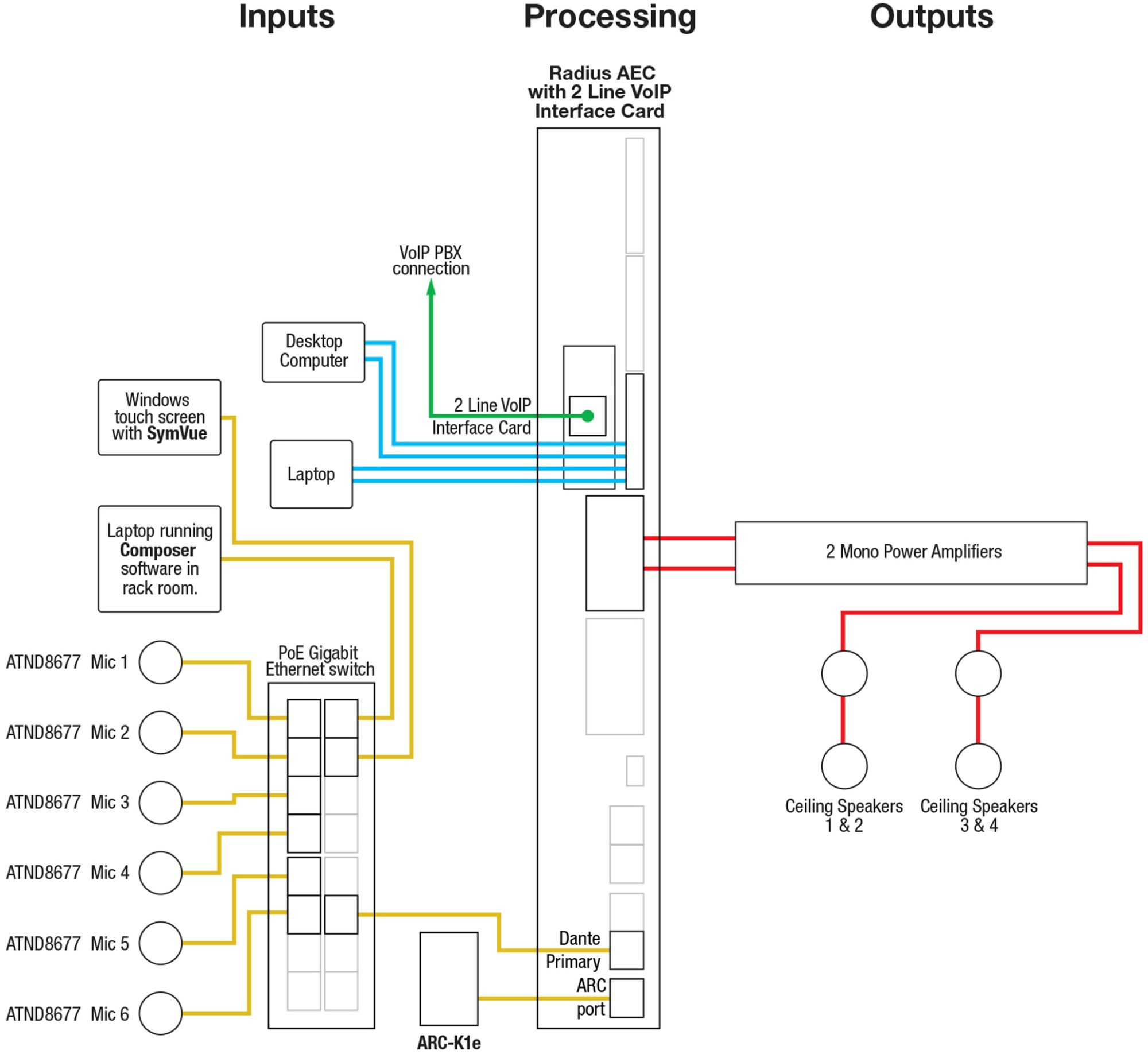 hight resolution of conference room symvue windows file conference room system hookup diagram