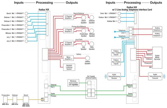 Courtroom System Hookup Diagram