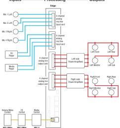 system hookup diagram [ 2003 x 2235 Pixel ]