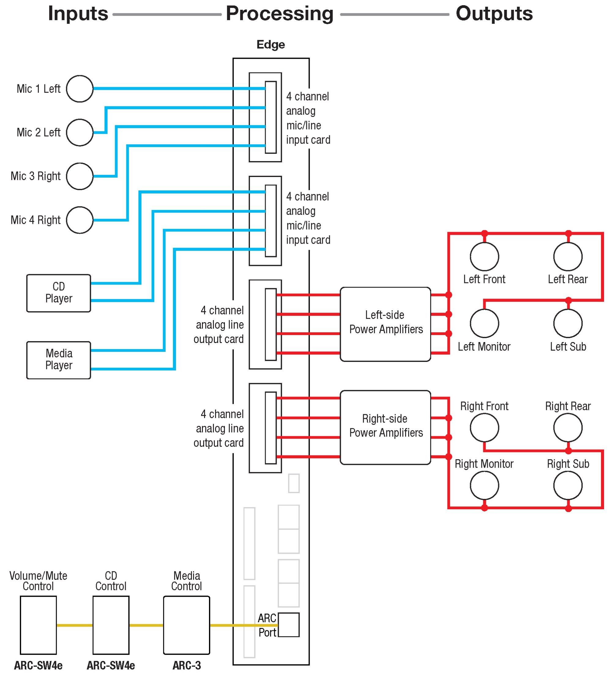 hight resolution of system hookup diagram