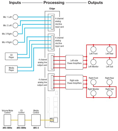 small resolution of system hookup diagram