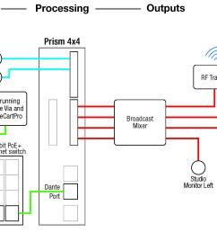 system hookup diagram [ 1721 x 1271 Pixel ]