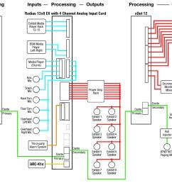 system hookup diagram rockandrollmuseumdiagram [ 3195 x 2200 Pixel ]