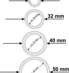 whirlpoolschlauch metrisch [ 750 x 1114 Pixel ]
